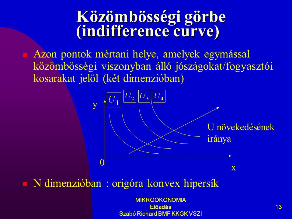 Közömbösségi görbe (indifference curve)