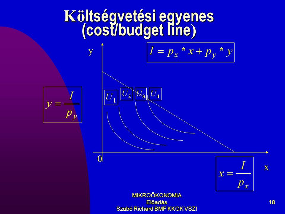 Költségvetési egyenes (cost/budget line)