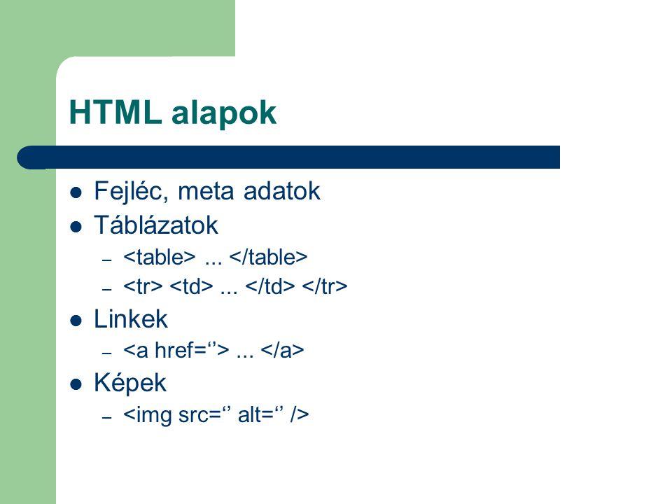 HTML alapok Fejléc, meta adatok Táblázatok Linkek Képek