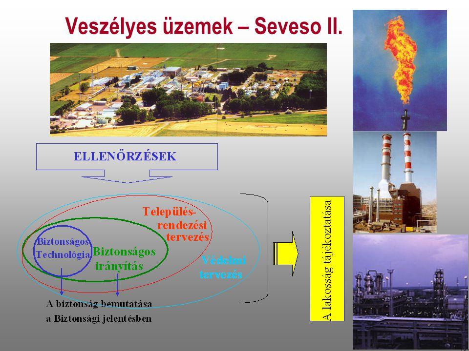 Veszélyes üzemek – Seveso II.
