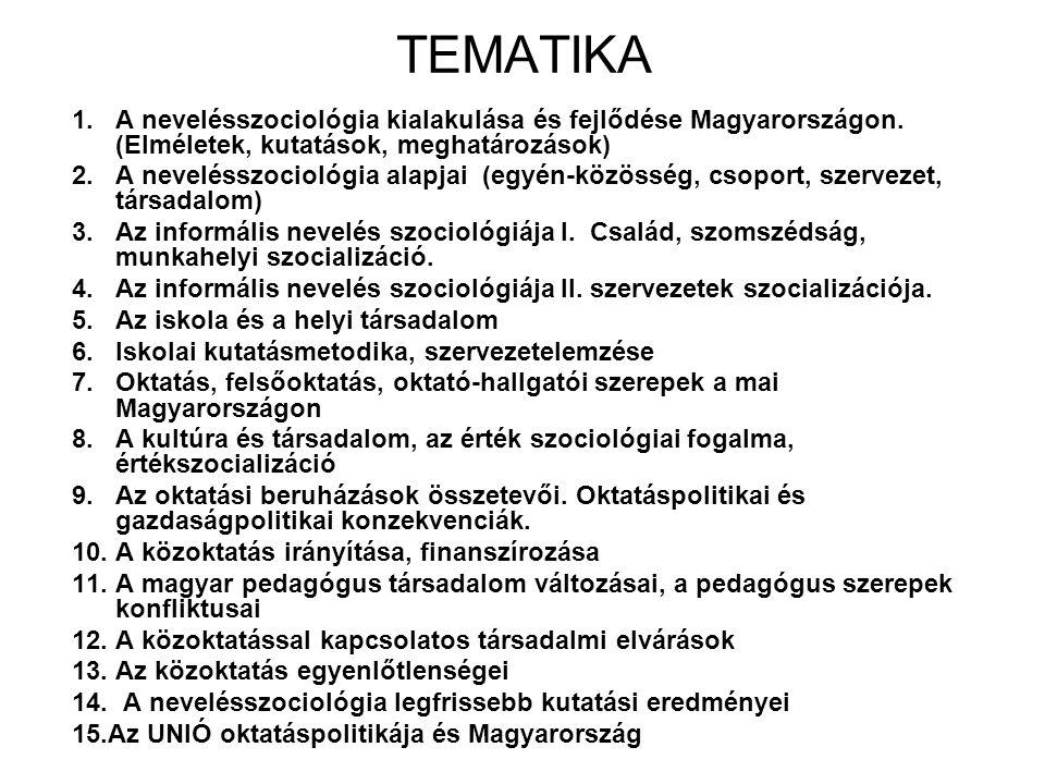 TEMATIKA A nevelésszociológia kialakulása és fejlődése Magyarországon. (Elméletek, kutatások, meghatározások)
