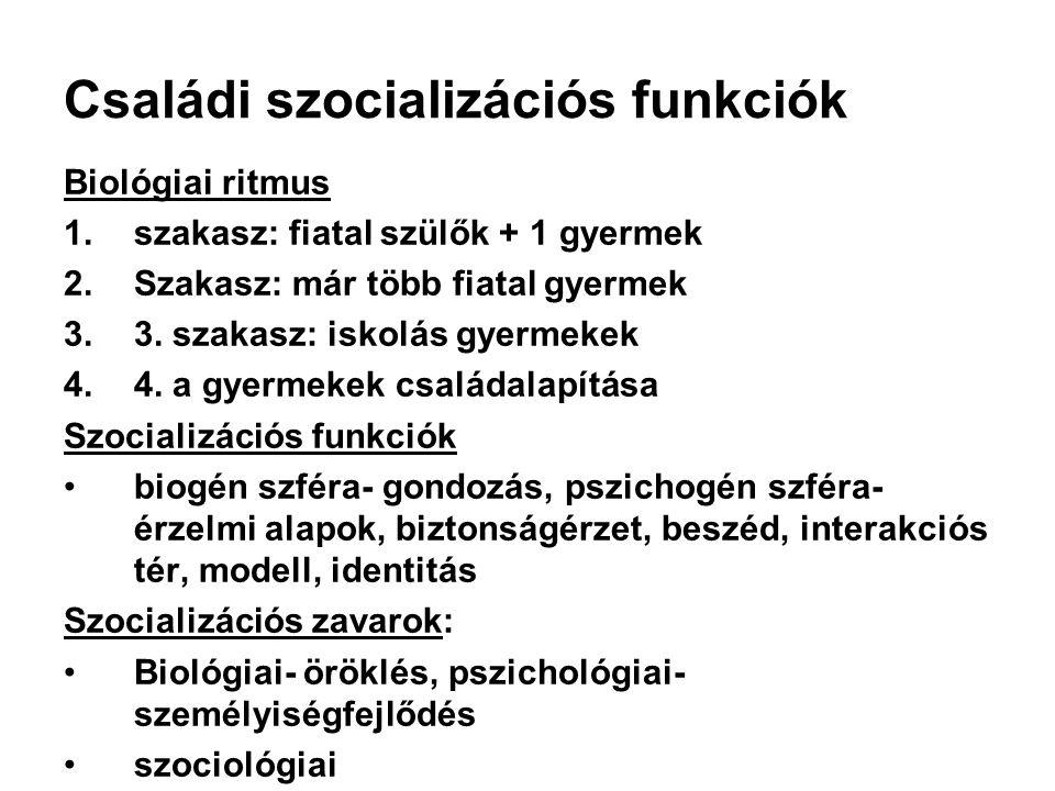 Családi szocializációs funkciók