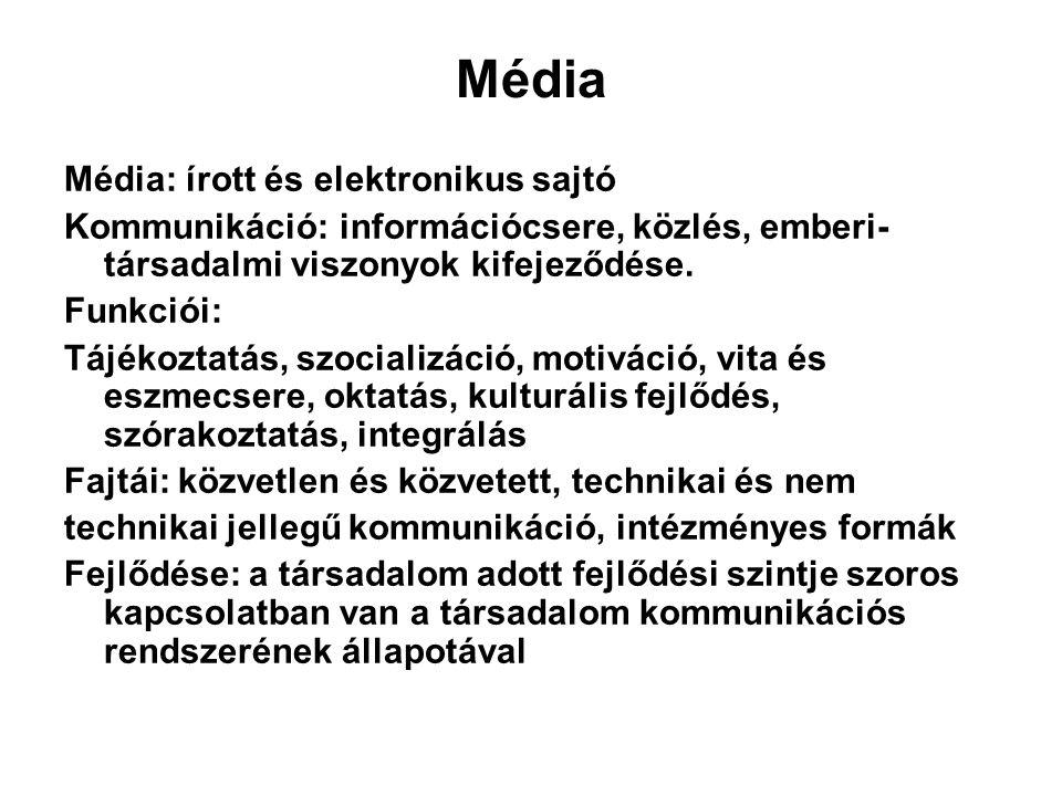 Média Média: írott és elektronikus sajtó