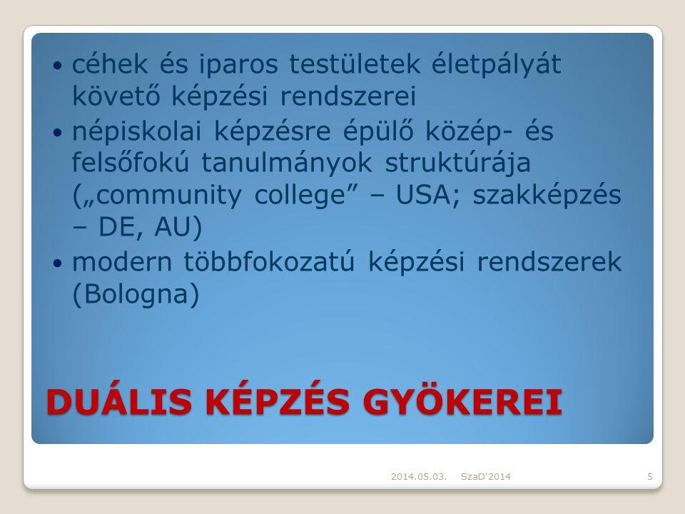 DUÁLIS KÉPZÉS GYÖKEREI