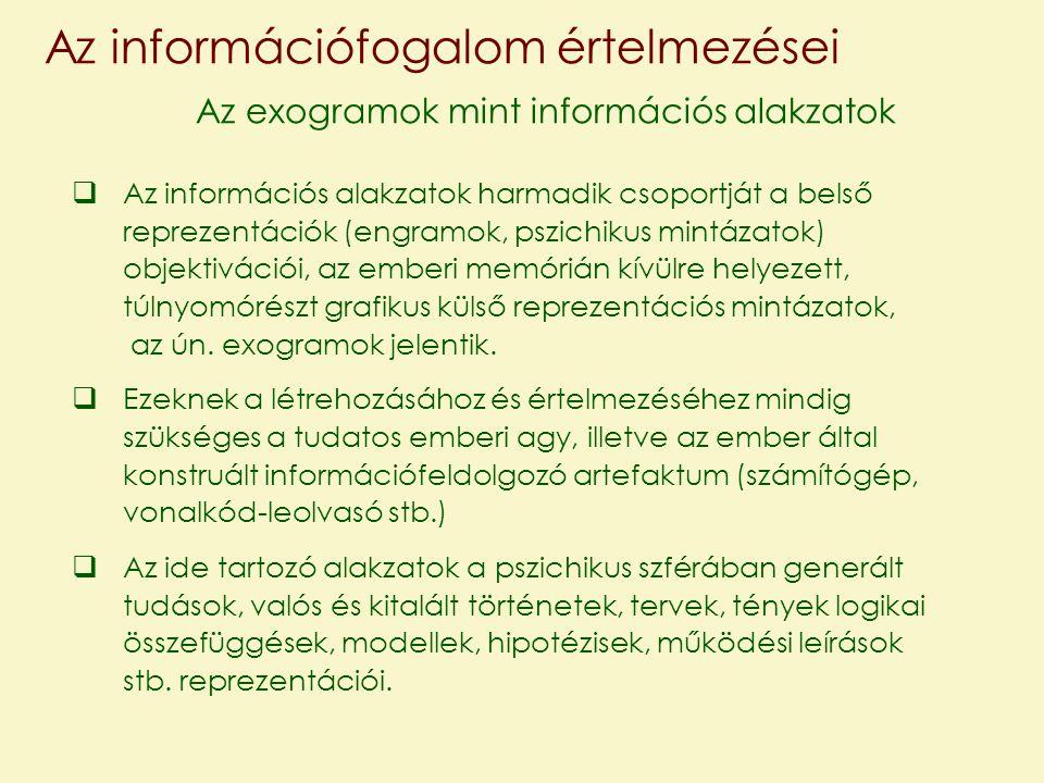 Az információfogalom értelmezései