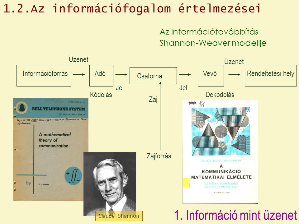 1. Információ mint üzenet