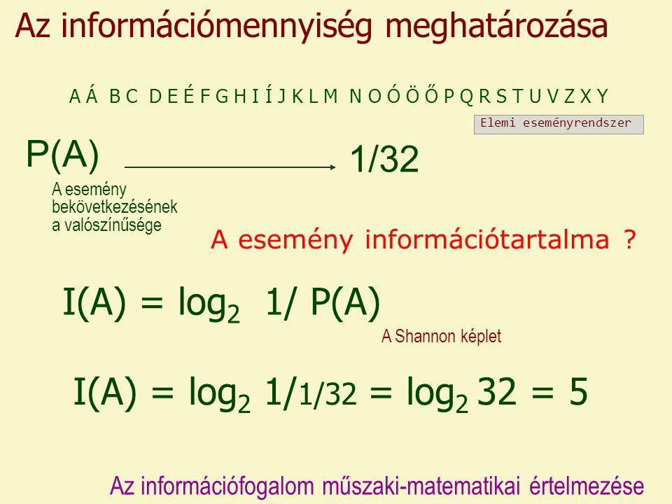 P(A) 1/32 I(A) = log2 1/ P(A) I(A) = log2 1/1/32 = log2 32 = 5