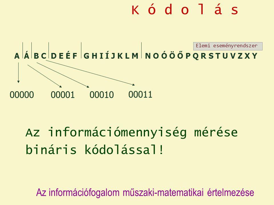 K ó d o l á s Az információmennyiség mérése bináris kódolással!