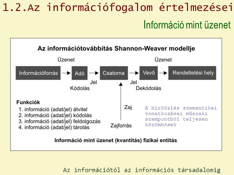 Információ mint üzenet