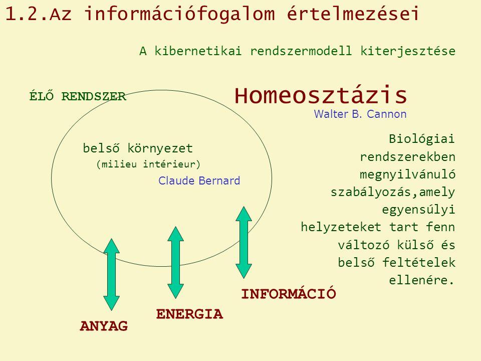 Homeosztázis 1.2.Az információfogalom értelmezései INFORMÁCIÓ ENERGIA