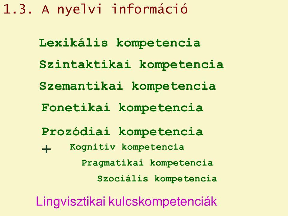 + 1.3. A nyelvi információ Lexikális kompetencia
