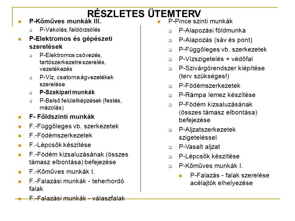 RÉSZLETES ÜTEMTERV P-Kőműves munkák III.