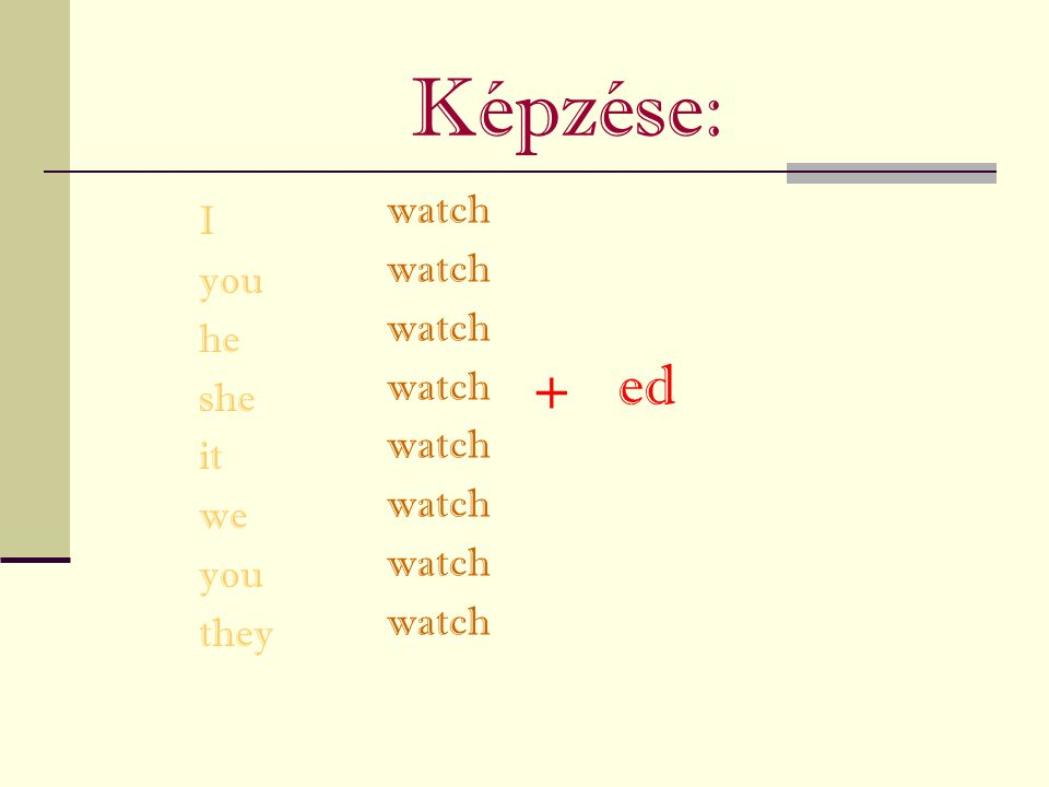 Képzése: watch I you he she it we they ed +