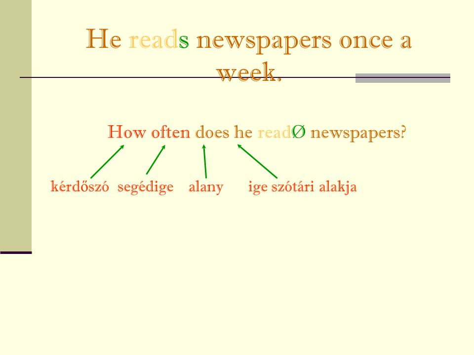 He reads newspapers once a week.