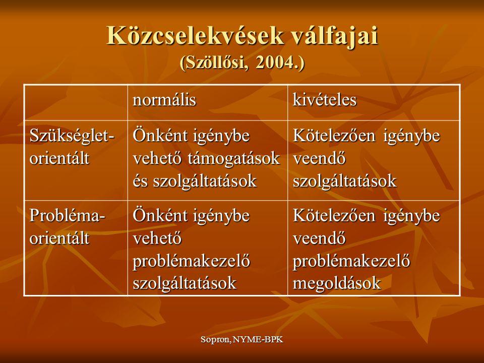 Közcselekvések válfajai (Szöllősi, 2004.)