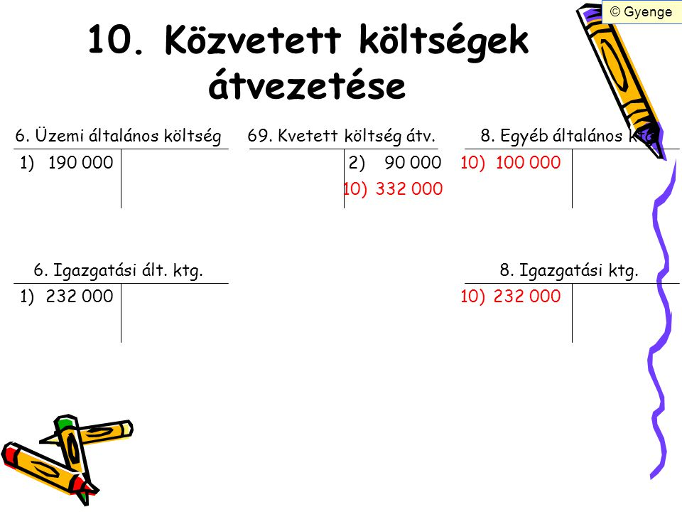 10. Közvetett költségek átvezetése