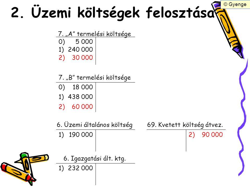 2. Üzemi költségek felosztása
