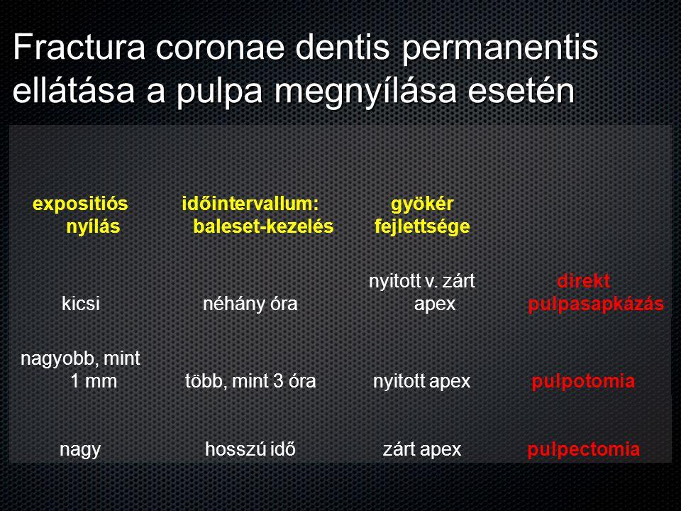 Fractura coronae dentis permanentis ellátása a pulpa megnyílása esetén