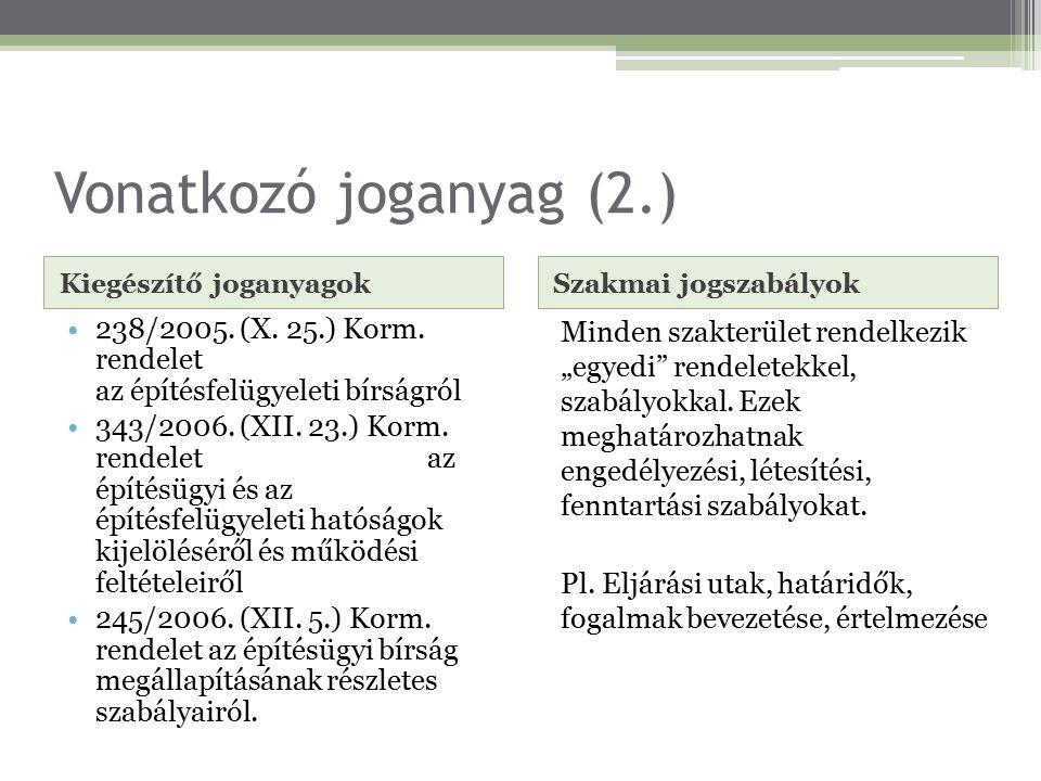 Vonatkozó joganyag (2.) Kiegészítő joganyagok. Szakmai jogszabályok.