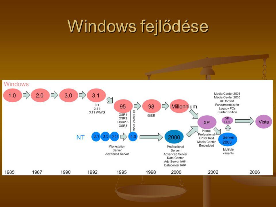 Windows fejlődése