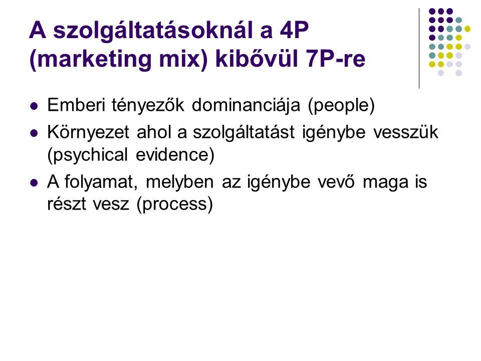 A szolgáltatásoknál a 4P (marketing mix) kibővül 7P-re