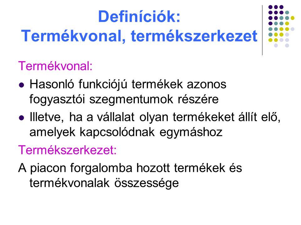 Definíciók: Termékvonal, termékszerkezet