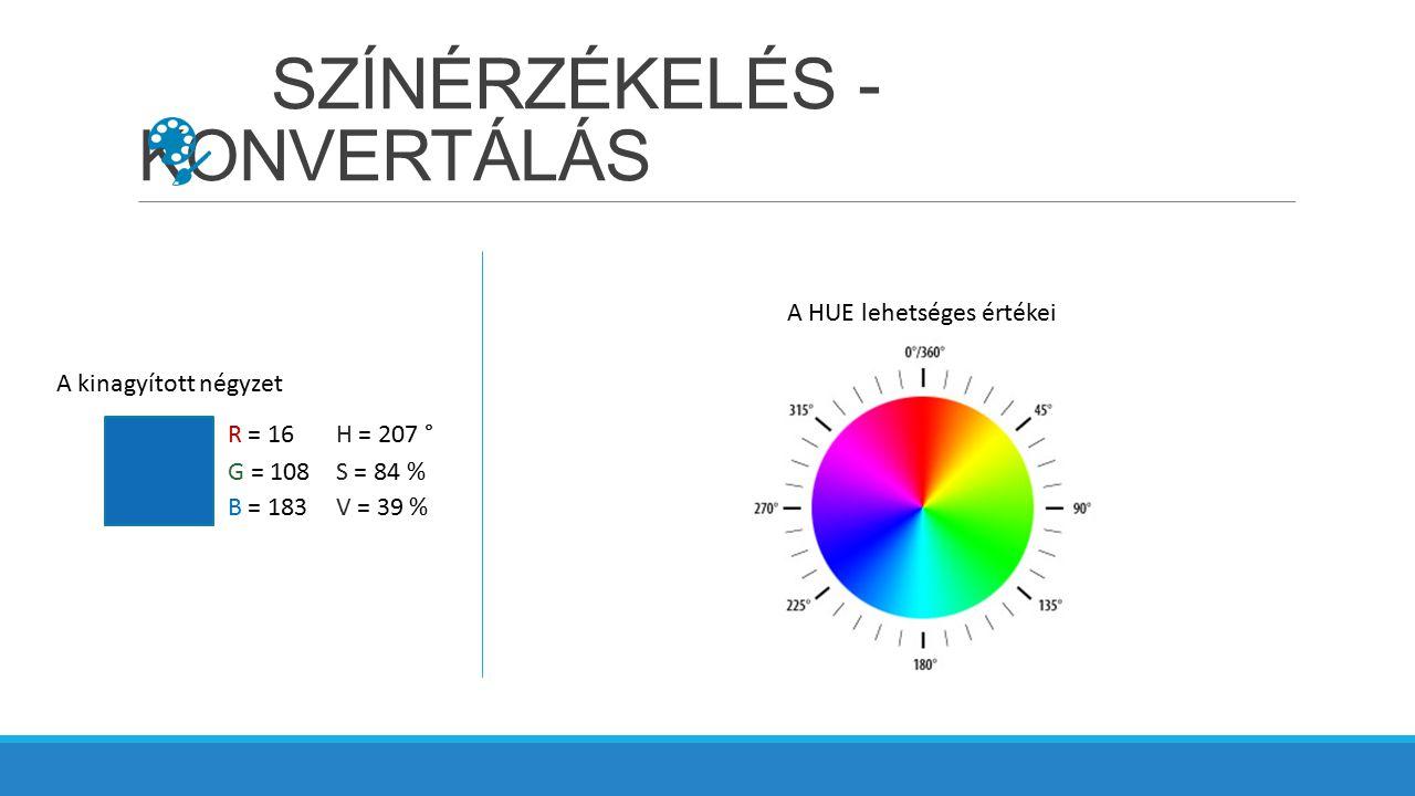 SZÍNÉRZÉKELÉS - KONVERTÁLÁS