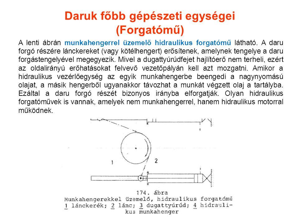 Daruk főbb gépészeti egységei (Forgatómű)
