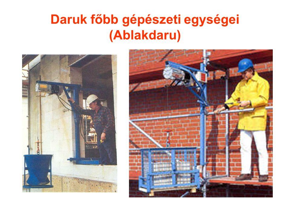 Daruk főbb gépészeti egységei (Ablakdaru)
