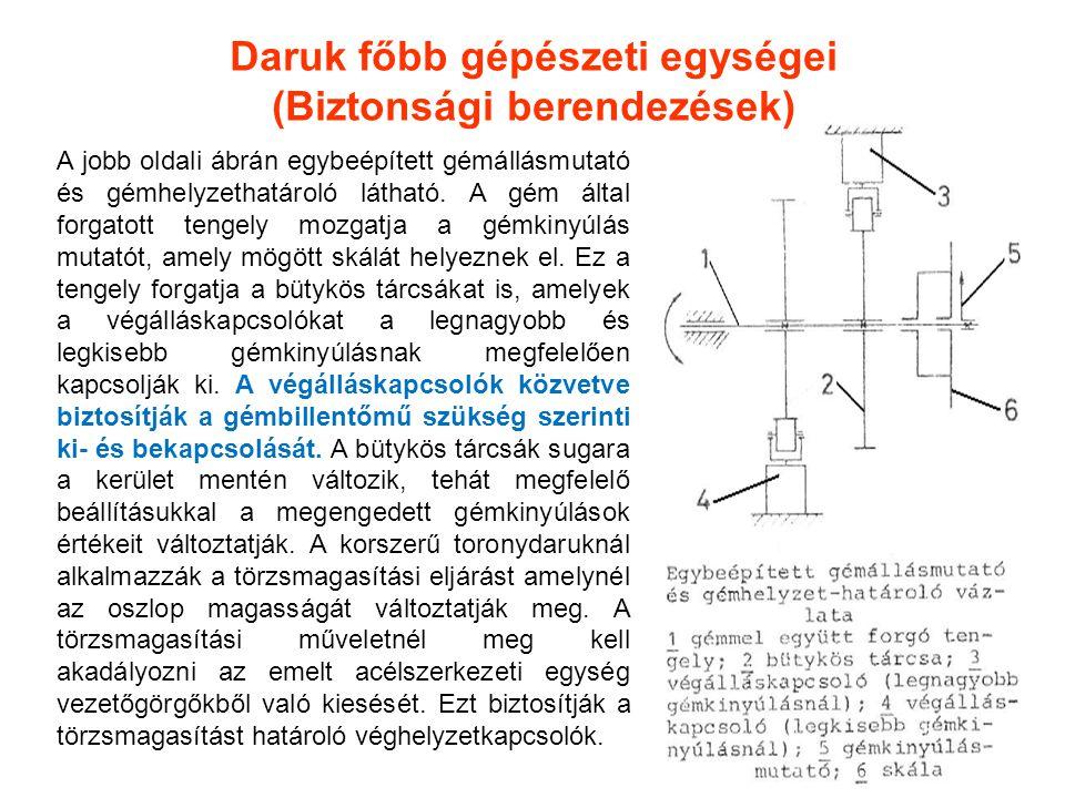 Daruk főbb gépészeti egységei (Biztonsági berendezések)