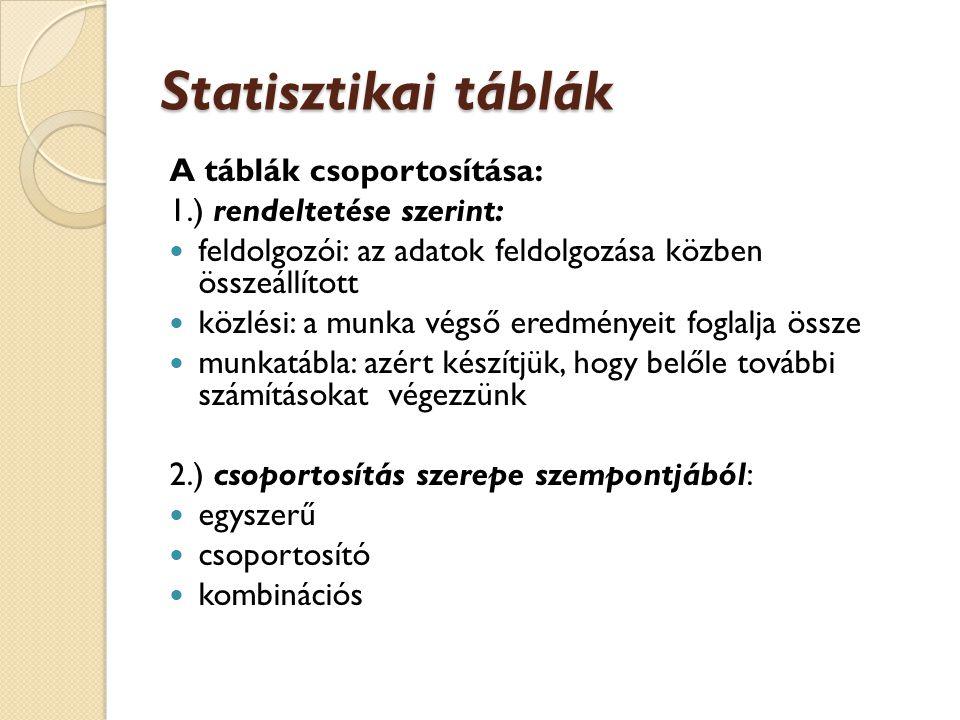 Statisztikai táblák A táblák csoportosítása: 1.) rendeltetése szerint: