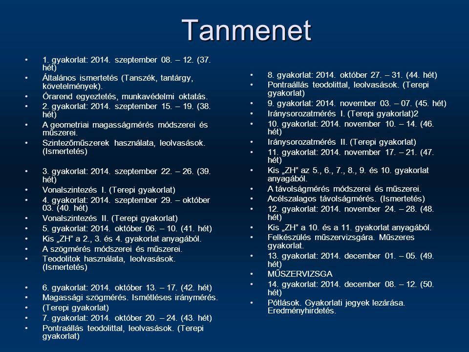 Tanmenet 1. gyakorlat: 2014. szeptember 08. – 12. (37. hét)