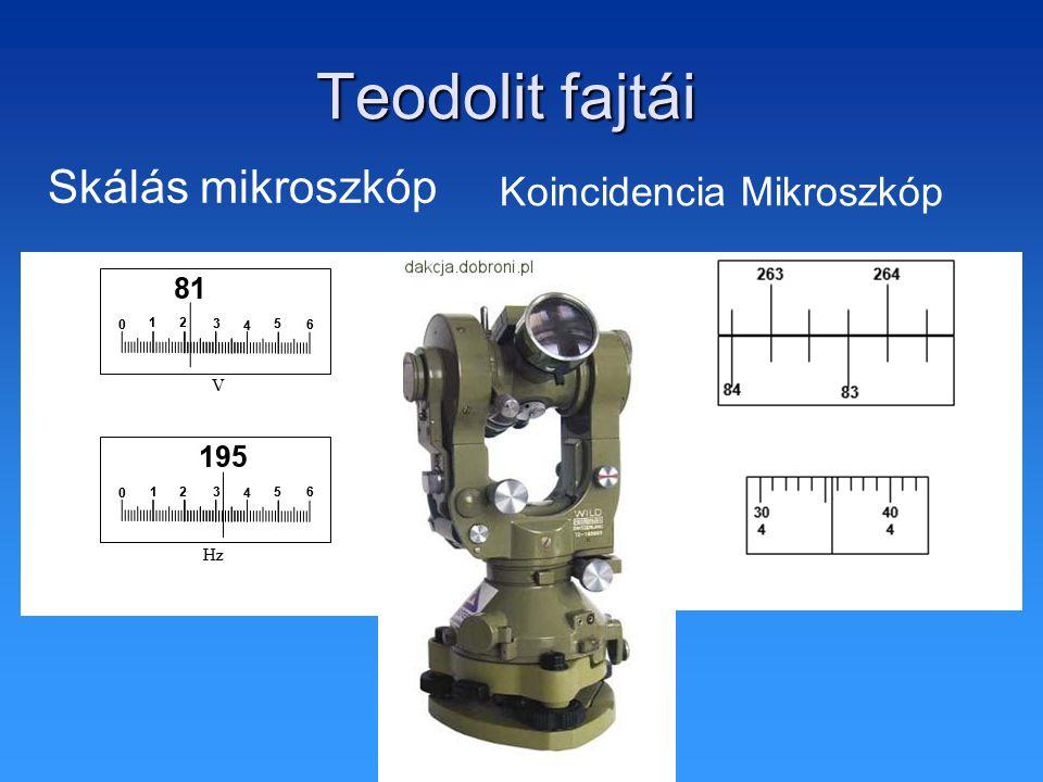 Teodolit fajtái Skálás mikroszkóp Koincidencia Mikroszkóp