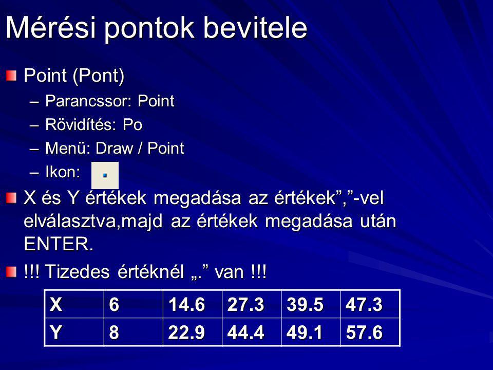 Mérési pontok bevitele