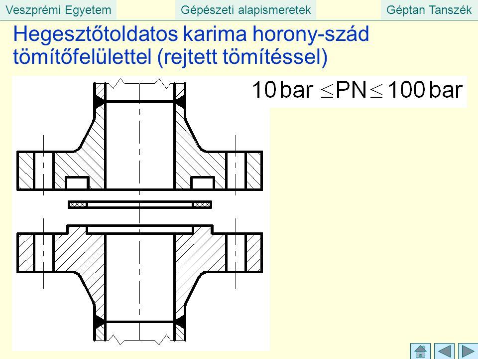 Hegesztőtoldatos karima horony-szád tömítőfelülettel (rejtett tömítéssel)