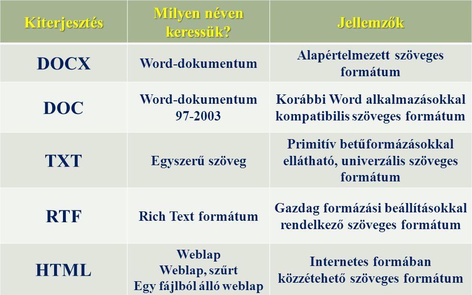 DOCX DOC TXT RTF HTML Kiterjesztés Milyen néven keressük Jellemzők