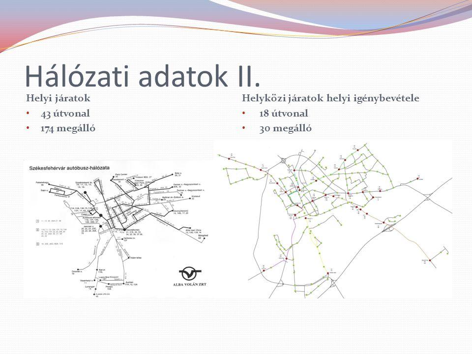 Hálózati adatok II. Helyi járatok 43 útvonal 174 megálló