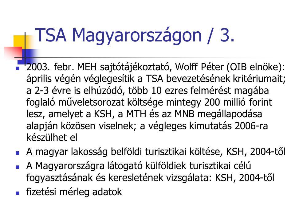 TSA Magyarországon / 3.