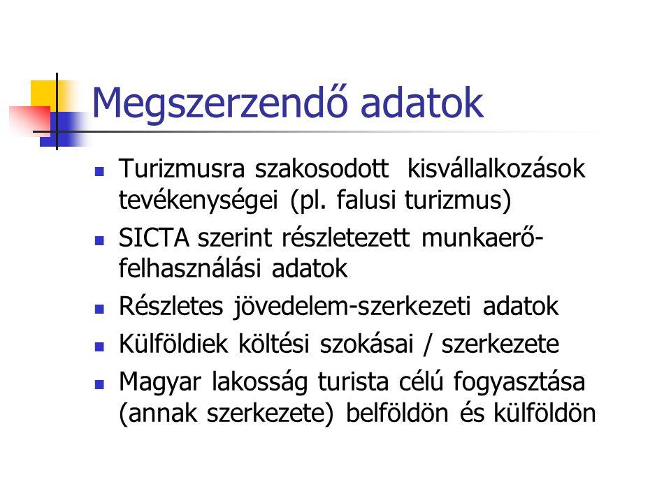 Megszerzendő adatok Turizmusra szakosodott kisvállalkozások tevékenységei (pl. falusi turizmus)