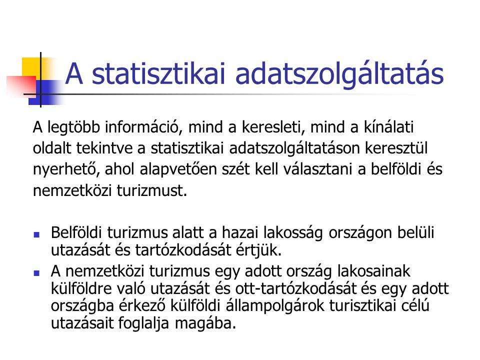 A statisztikai adatszolgáltatás