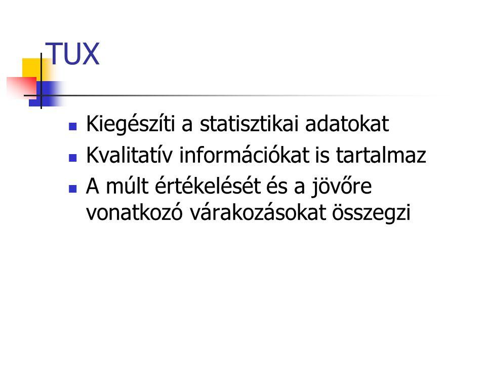 TUX Kiegészíti a statisztikai adatokat
