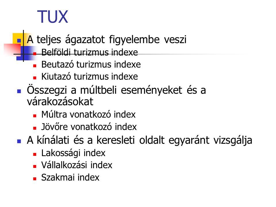 TUX A teljes ágazatot figyelembe veszi