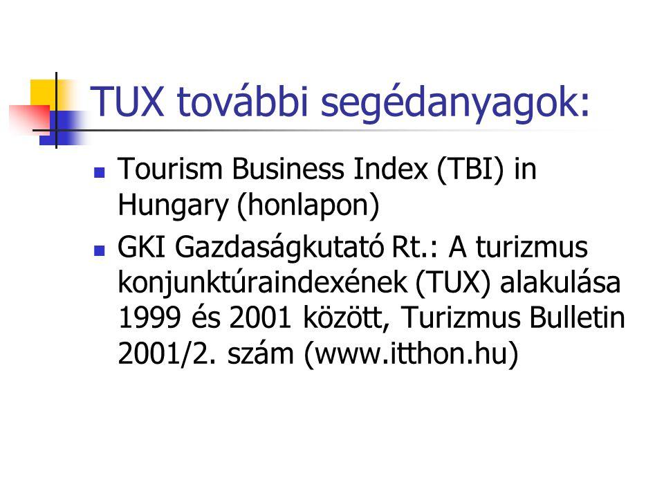 TUX további segédanyagok: