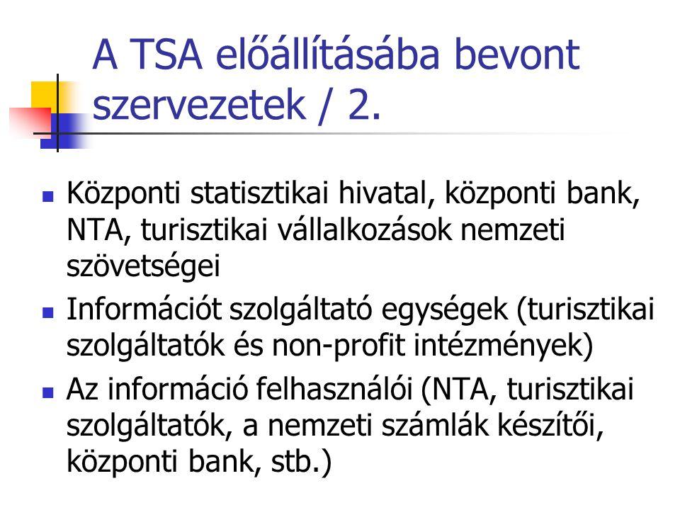 A TSA előállításába bevont szervezetek / 2.
