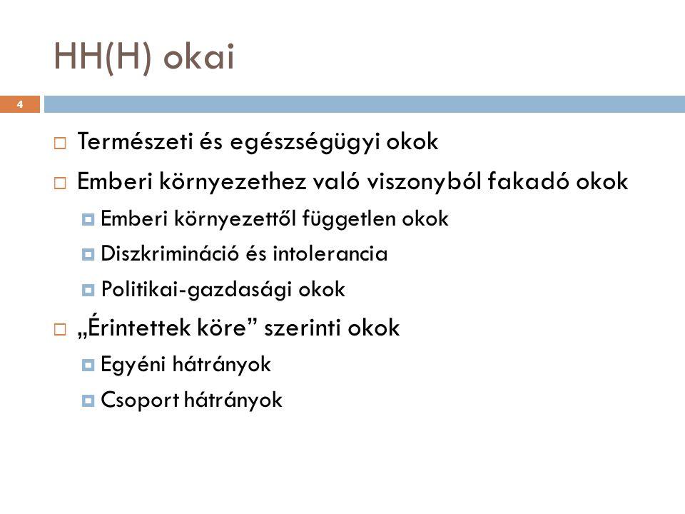 HH(H) okai Természeti és egészségügyi okok