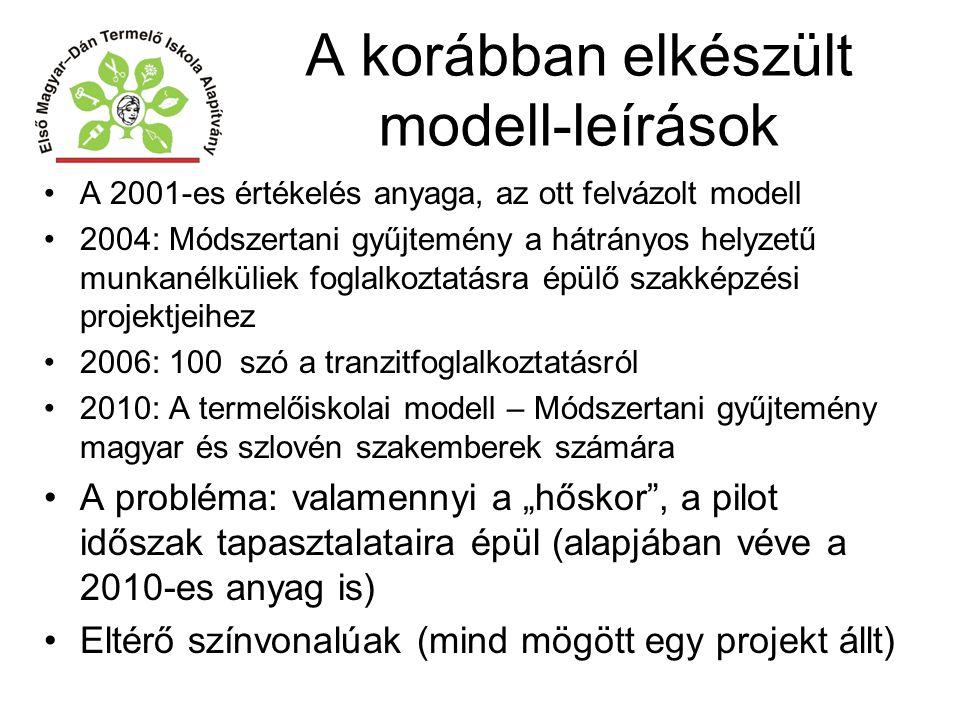A korábban elkészült modell-leírások