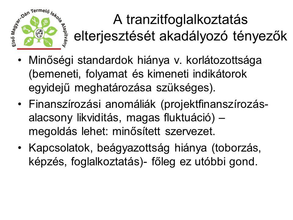 A tranzitfoglalkoztatás elterjesztését akadályozó tényezők