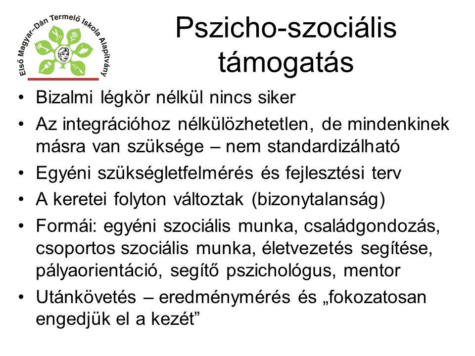 Pszicho-szociális támogatás