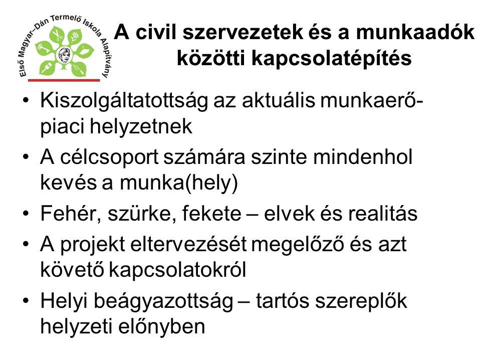A civil szervezetek és a munkaadók közötti kapcsolatépítés