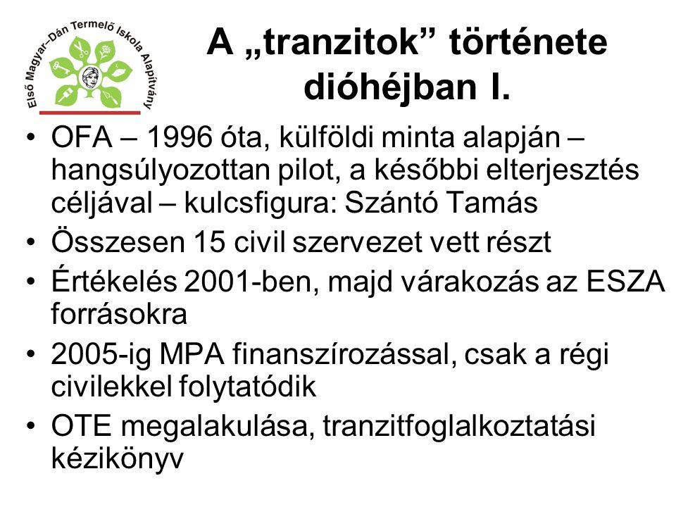 "A ""tranzitok története dióhéjban I."